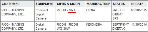 Ожидается, что камера Ricoh GR II получит сенсорный экран, встроенный модуль Wi-Fi и новый датчик изображения формата APS-C