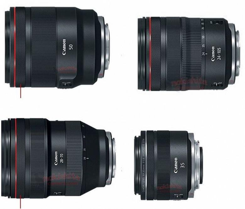 Объективы для Canon EOS R