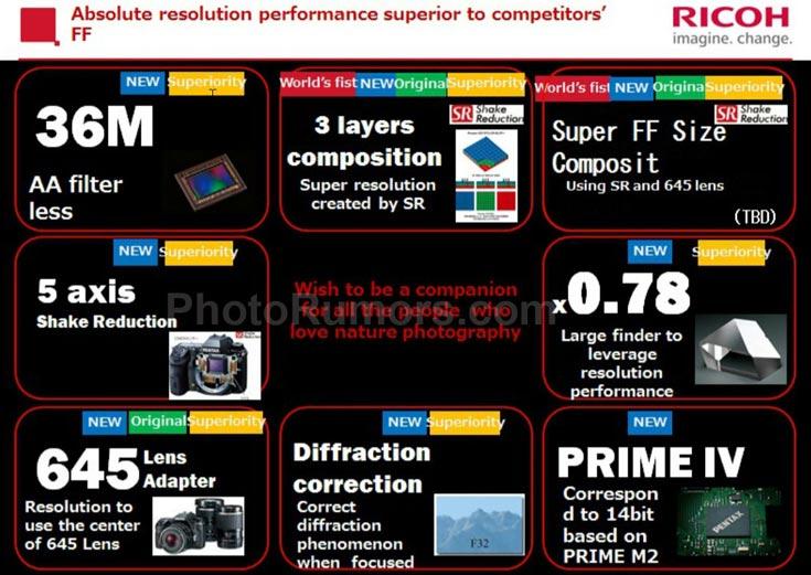 Полнокадровая зеркальная камера Pentax получит процессор изображения PRIME IV