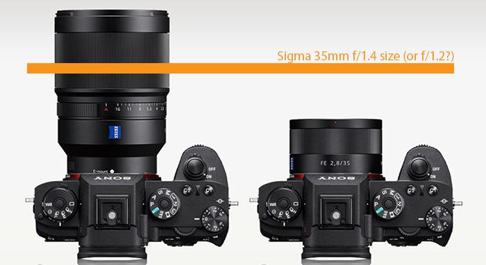 Sigma разрабатывает объективы с креплением Sony E как для полнокадровых камер, так и для камер формата APS-C