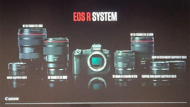 Canon EOS R и новая экосистема